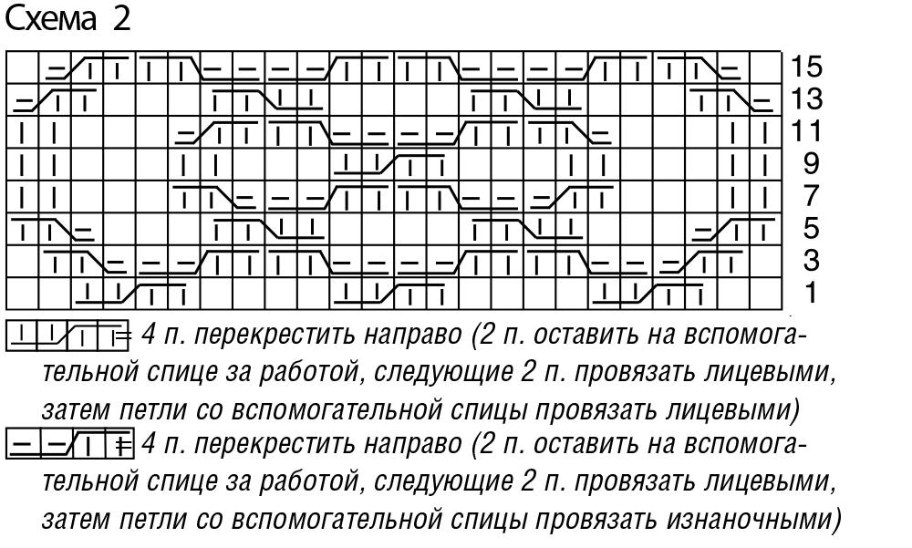 схема вязания плетеного узора из кос для свитера